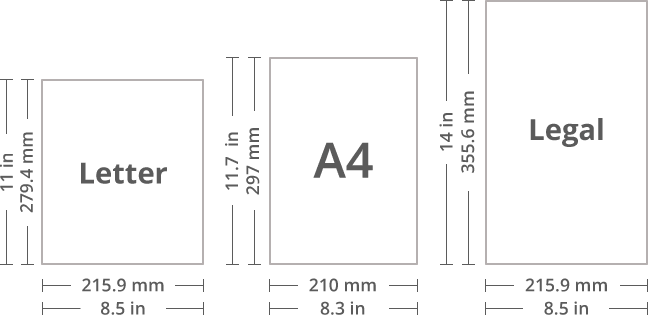 Traditional North American Paper Sizes