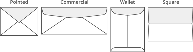 Envelope formats of different kinds